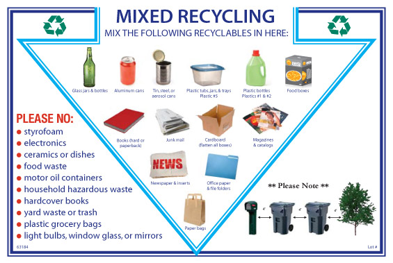 Recycling in Cayuga County and Onondaga County